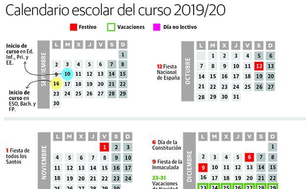 Calendario Escolar 2020 Andalucia.Calendario Escolar 2019 2020 En Granada Inicio Y Final De Curso En
